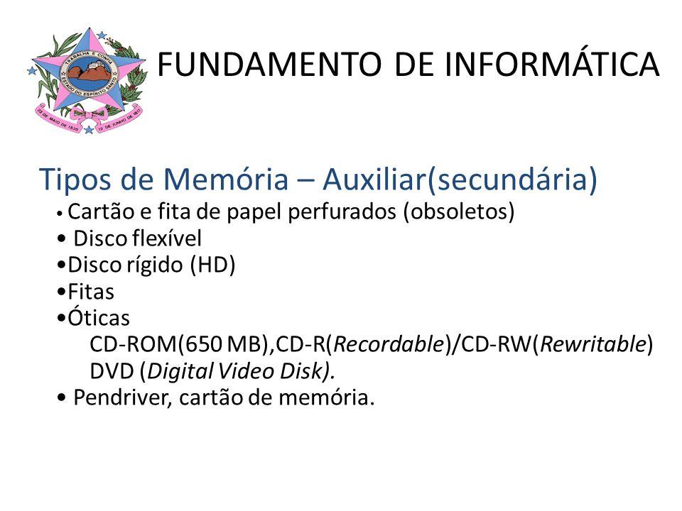Cartão e fita de papel perfurados (obsoletos) Disco flexível Disco rígido (HD) Fitas Óticas CD-ROM(650 MB),CD-R(Recordable)/CD-RW(Rewritable) DVD (Dig