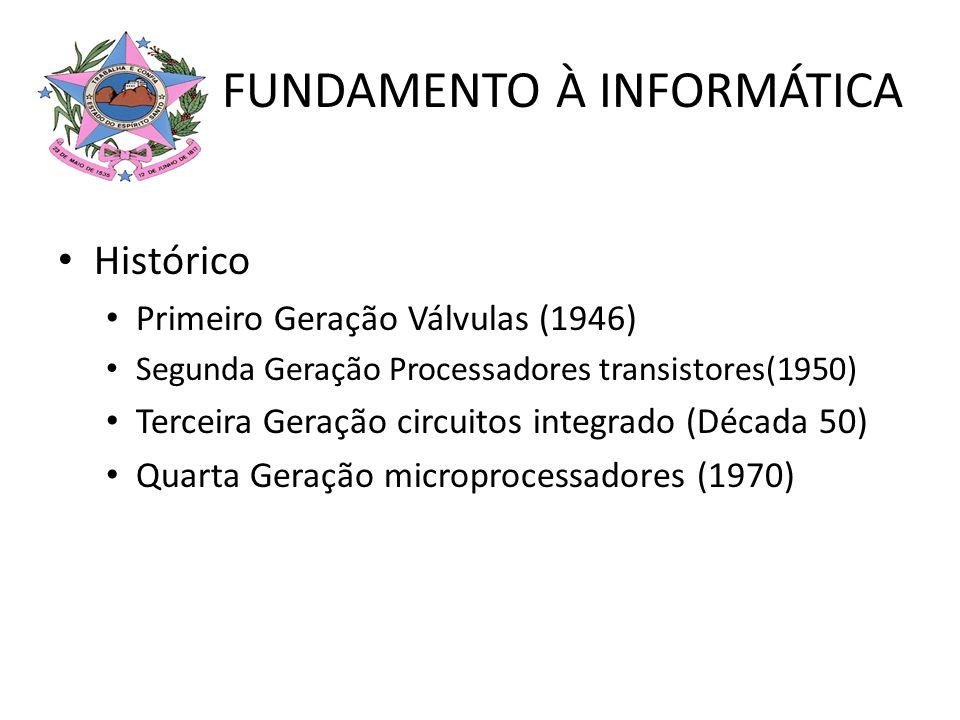 FUNDAMENTO À INFORMÁTICA Histórico Primeiro Geração Válvulas (1946) Segunda Geração Processadores transistores(1950) Terceira Geração circuitos integr