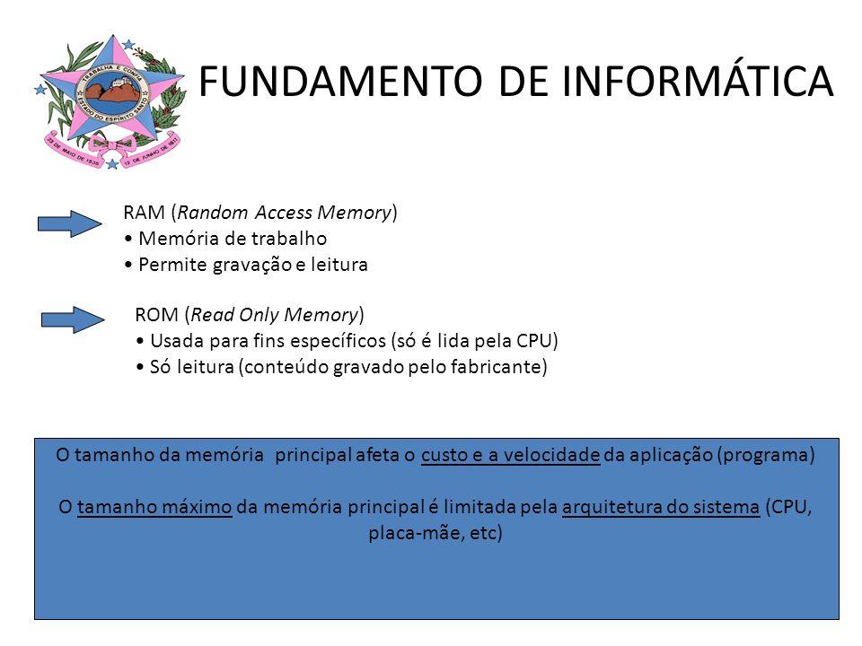 RAM (Random Access Memory) Memória de trabalho Permite gravação e leitura ROM (Read Only Memory) Usada para fins específicos (só é lida pela CPU) Só l