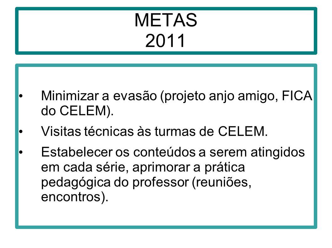 METAS 2011 Minimizar a evasão (projeto anjo amigo, FICA do CELEM). Visitas técnicas às turmas de CELEM. Estabelecer os conteúdos a serem atingidos em