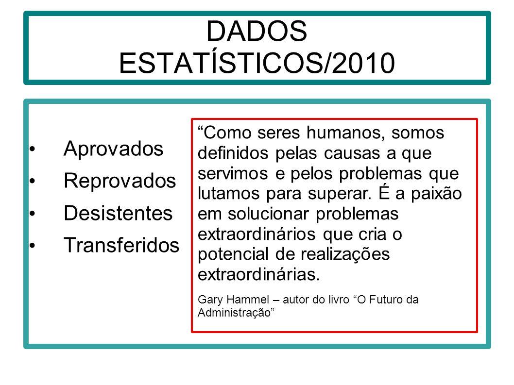 DADOS ESTATÍSTICOS/2010 Aprovados Reprovados Desistentes Transferidos Como seres humanos, somos definidos pelas causas a que servimos e pelos problema