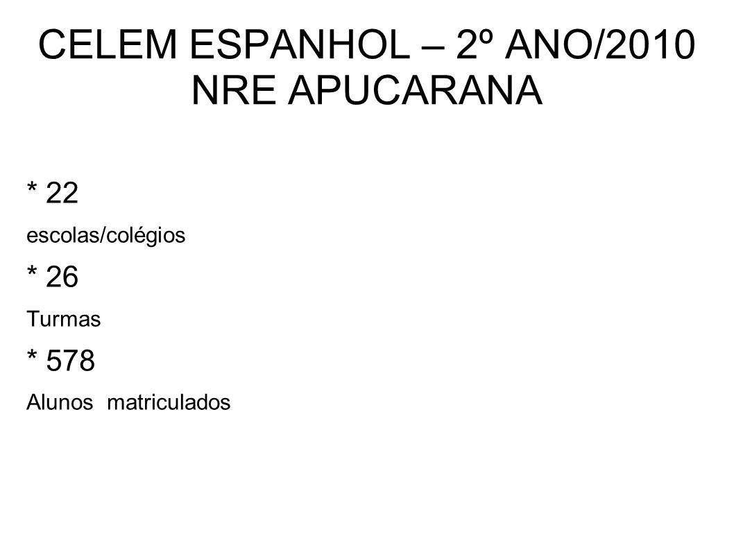 CELEM ESPANHOL – 2º ANO/2010 NRE APUCARANA * 22 escolas/colégios * 26 Turmas * 578 Alunos matriculados