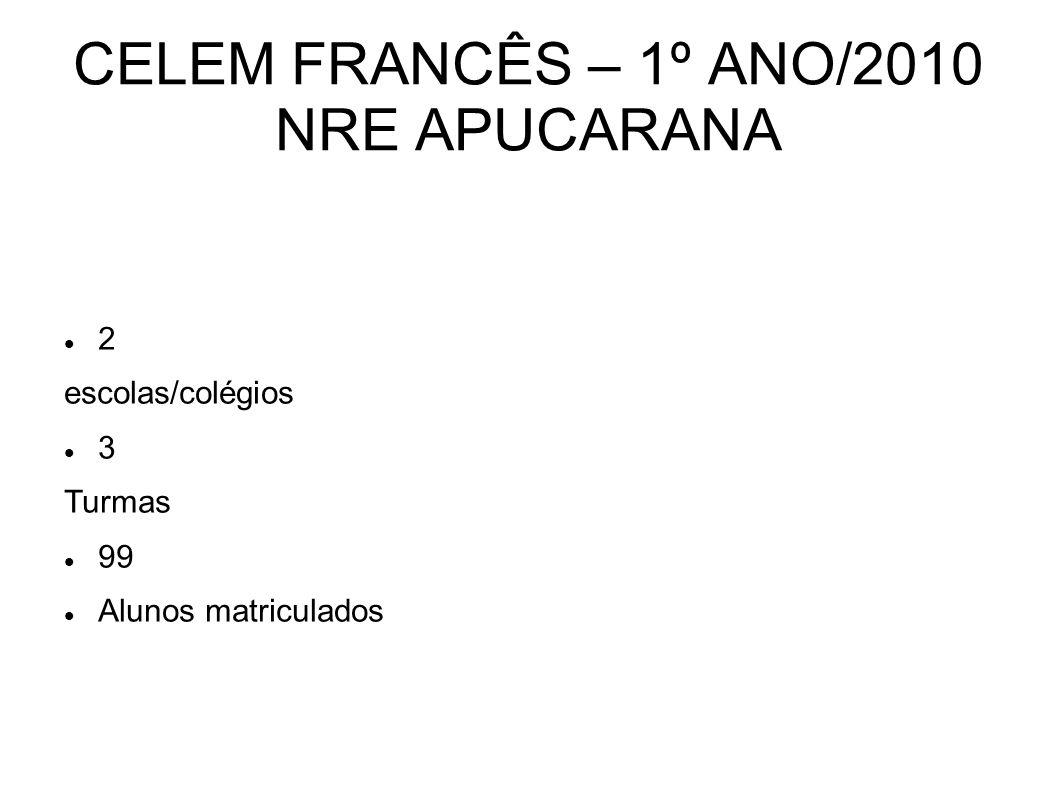 CELEM FRANCÊS – 1º ANO/2010 NRE APUCARANA 2 escolas/colégios 3 Turmas 99 Alunos matriculados