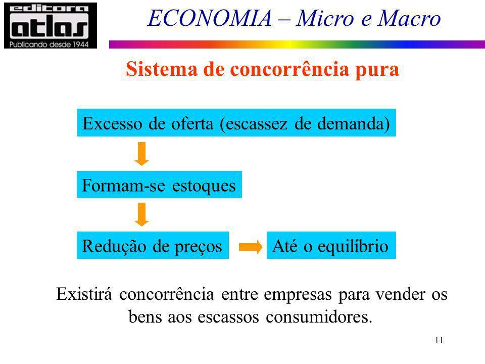ECONOMIA – Micro e Macro 11 Sistema de concorrência pura Excesso de oferta (escassez de demanda) Formam-se estoques Redução de preços Existirá concorr