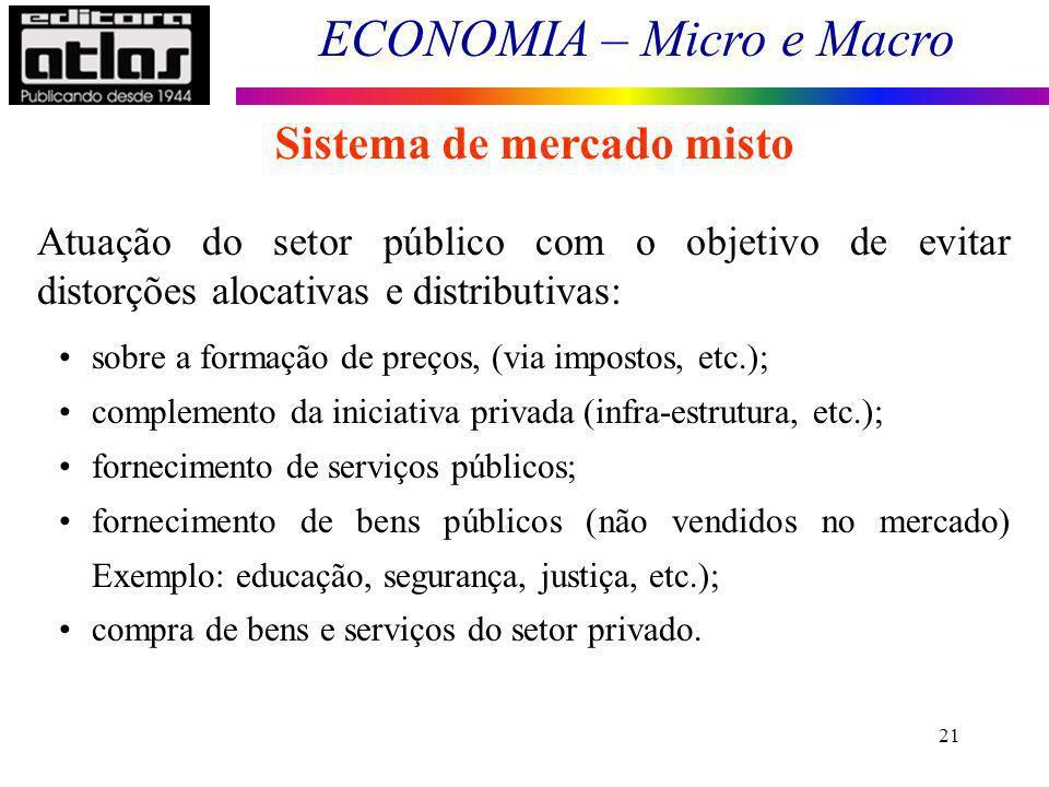 ECONOMIA – Micro e Macro 21 Sistema de mercado misto Atuação do setor público com o objetivo de evitar distorções alocativas e distributivas: sobre a