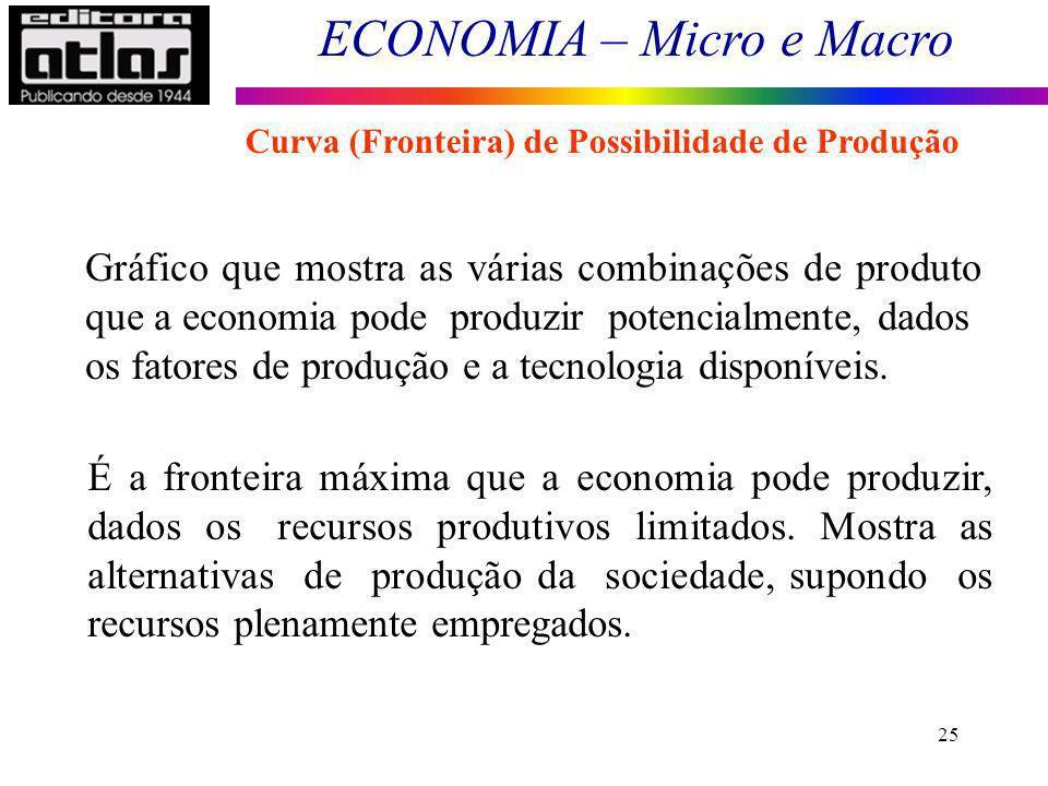 ECONOMIA – Micro e Macro 25 Gráfico que mostra as várias combinações de produto que a economia pode produzir potencialmente, dados os fatores de produ