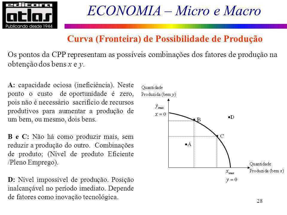 ECONOMIA – Micro e Macro 28 Os pontos da CPP representam as possíveis combinações dos fatores de produção na obtenção dos bens x e y. A: capacidade oc