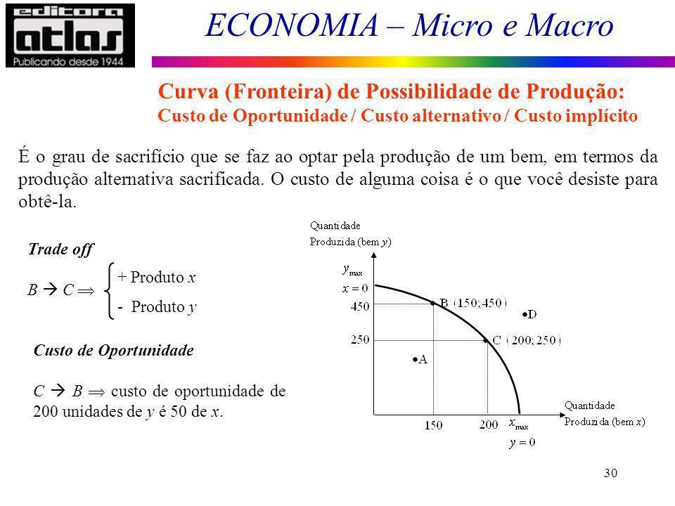 ECONOMIA – Micro e Macro 30 É o grau de sacrifício que se faz ao optar pela produção de um bem, em termos da produção alternativa sacrificada. O custo