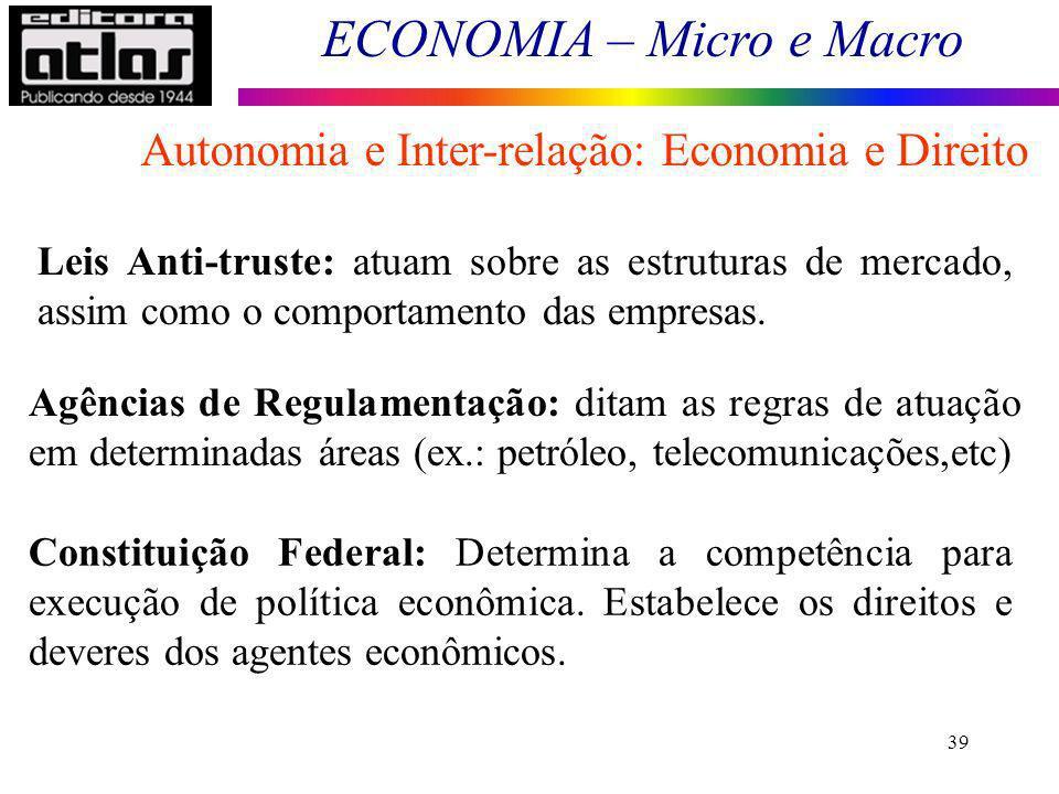 ECONOMIA – Micro e Macro 39 Autonomia e Inter-relação: Economia e Direito Leis Anti-truste: atuam sobre as estruturas de mercado, assim como o comport