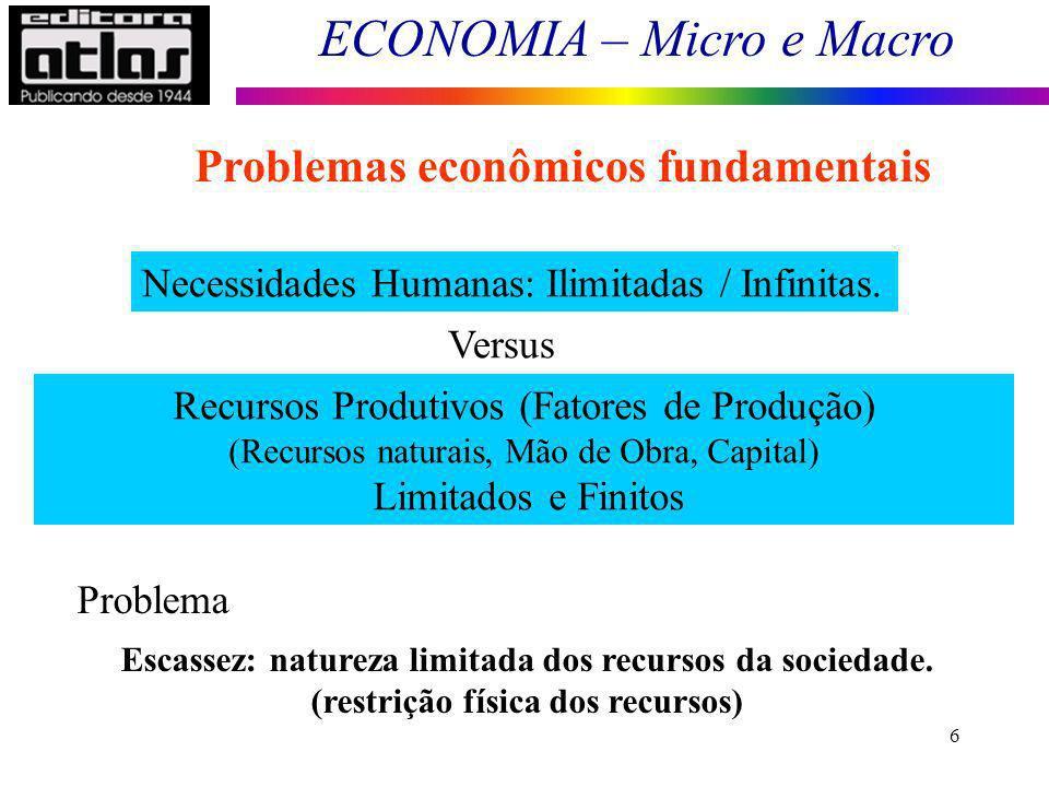 ECONOMIA – Micro e Macro 6 Problemas econômicos fundamentais Necessidades Humanas: Ilimitadas / Infinitas. Recursos Produtivos (Fatores de Produção) (
