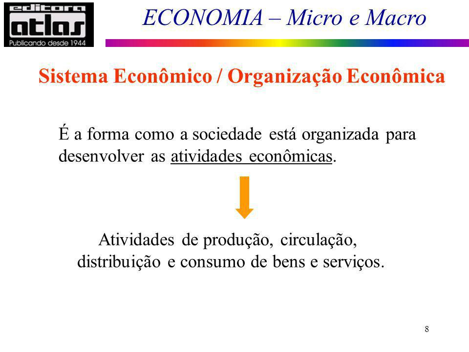ECONOMIA – Micro e Macro 9 Sistema Econômico / Organização Econômica Principais formas: Economia de Mercado (ou descentralizada, tipo capitalista) Economia Planificada (ou centralizada, tipo socialista)