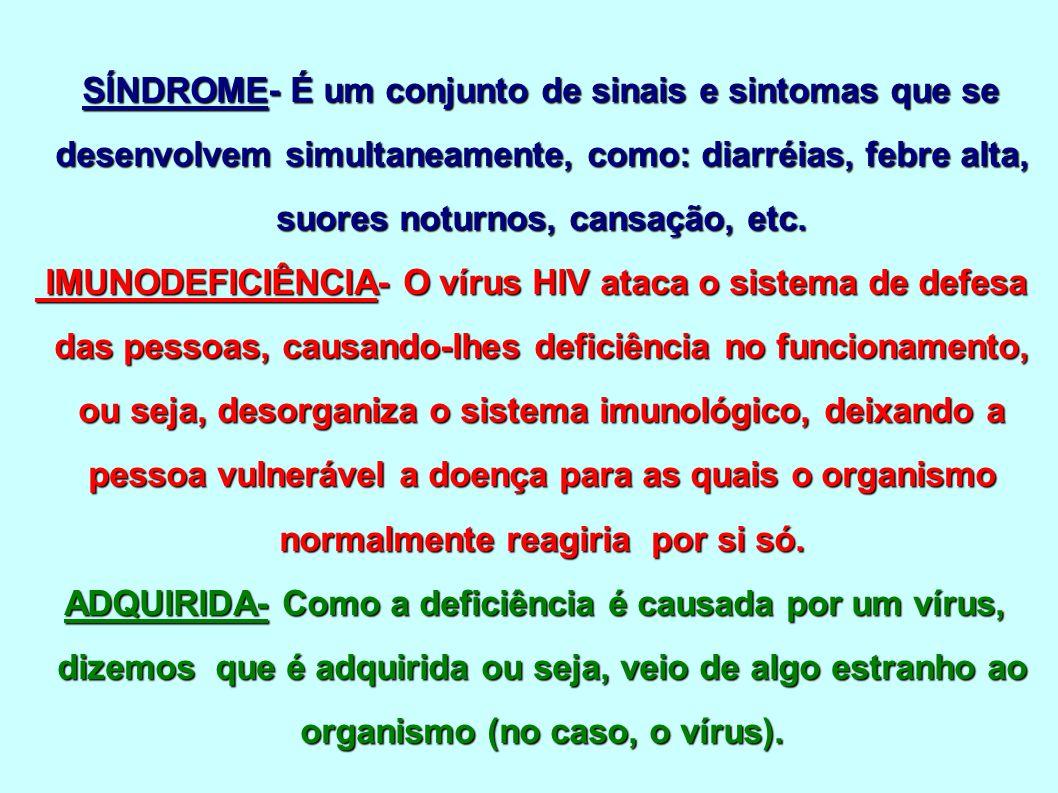 COMO SURGIU A AIDS.