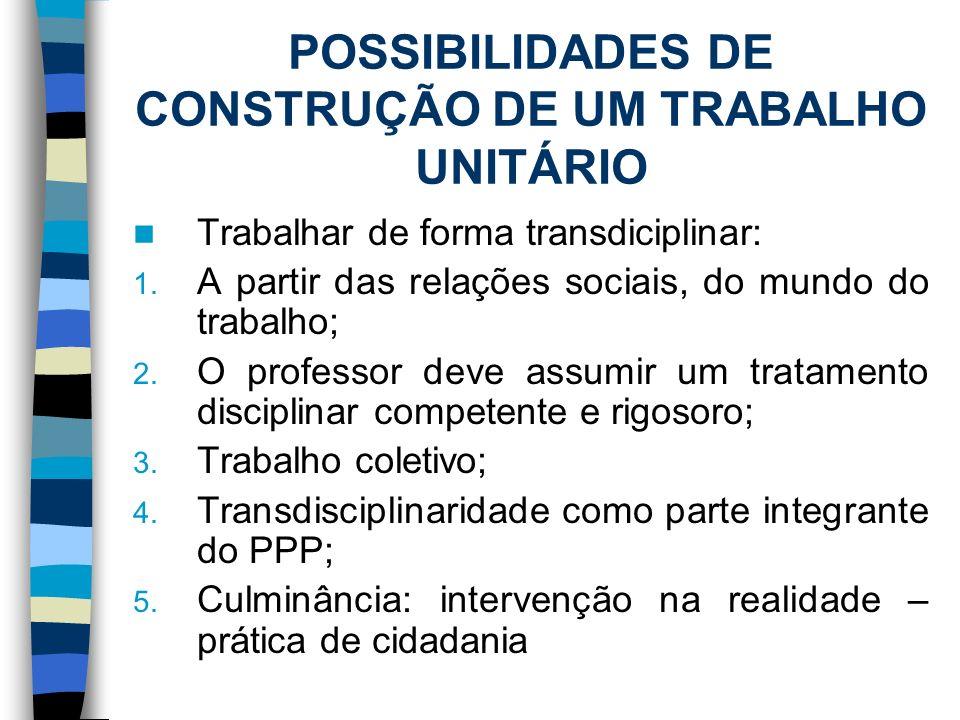 POSSIBILIDADES DE CONSTRUÇÃO DE UM TRABALHO UNITÁRIO Trabalhar de forma transdiciplinar: 1. A partir das relações sociais, do mundo do trabalho; 2. O