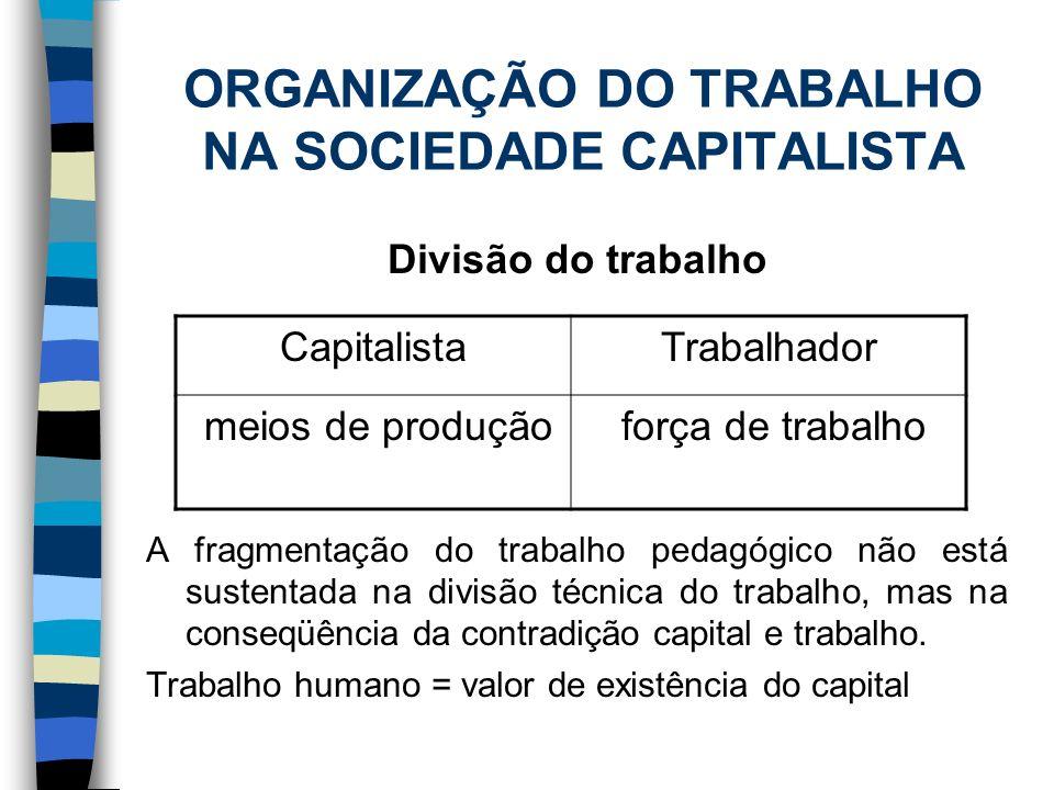 ORGANIZAÇÃO DO TRABALHO NA SOCIEDADE CAPITALISTA Divisão do trabalho A fragmentação do trabalho pedagógico não está sustentada na divisão técnica do t