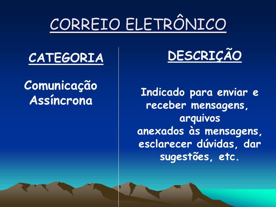 CORREIO ELETRÔNICO DESCRIÇÃO Comunicação Assíncrona Indicado para enviar e receber mensagens, arquivos anexados às mensagens, esclarecer dúvidas, dar sugestões, etc.