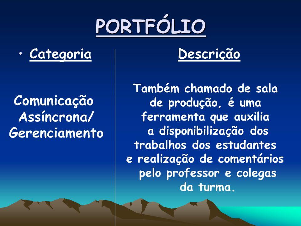 PORTFÓLIO Categoria Descrição Também chamado de sala de produção, é uma ferramenta que auxilia a disponibilização dos trabalhos dos estudantes e realização de comentários pelo professor e colegas da turma.