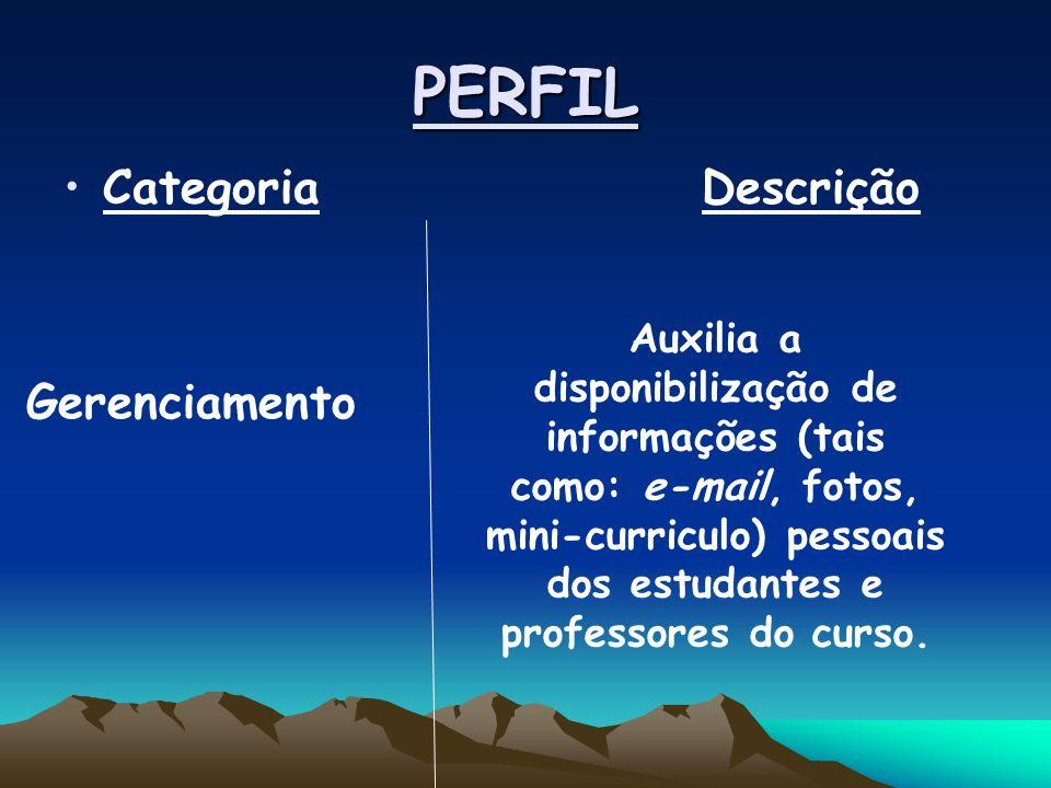 PERFIL Categoria Descrição Gerenciamento Auxilia a disponibilização de informações (tais como: e-mail, fotos, mini-curriculo) pessoais dos estudantes e professores do curso.
