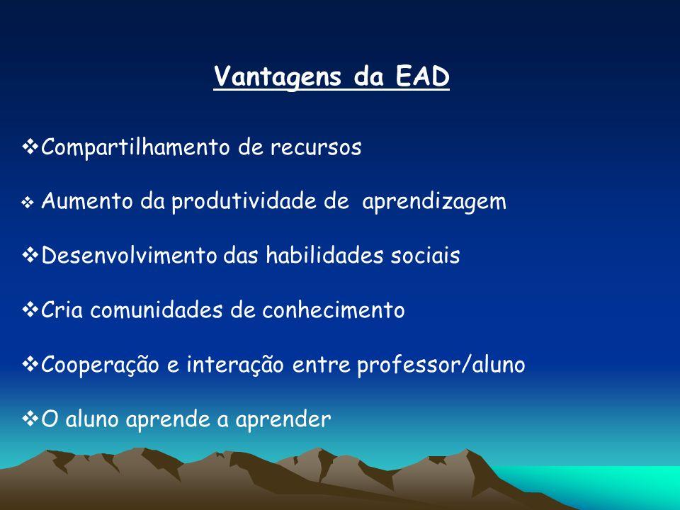 Vantagens da EAD Compartilhamento de recursos Aumento da produtividade de aprendizagem Desenvolvimento das habilidades sociais Cria comunidades de conhecimento Cooperação e interação entre professor/aluno O aluno aprende a aprender