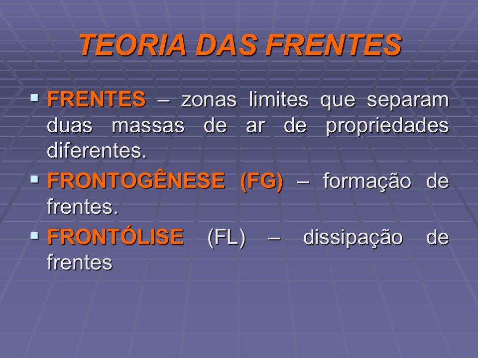 TEORIA DAS FRENTES FRENTES – zonas limites que separam duas massas de ar de propriedades diferentes. FRENTES – zonas limites que separam duas massas d