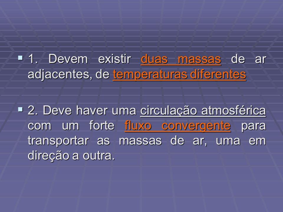 1. Devem existir duas massas de ar adjacentes, de temperaturas diferentes 1. Devem existir duas massas de ar adjacentes, de temperaturas diferentes 2.