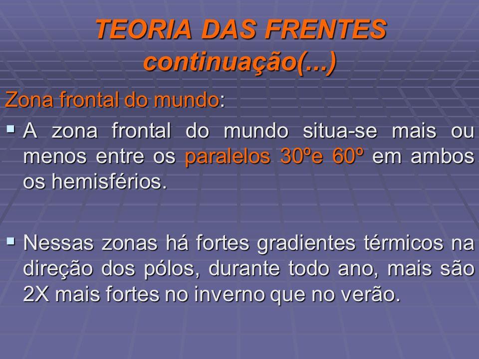 TEORIA DAS FRENTES continuação(...) Zona frontal do mundo: A zona frontal do mundo situa-se mais ou menos entre os paralelos 30ºe 60º em ambos os hemi