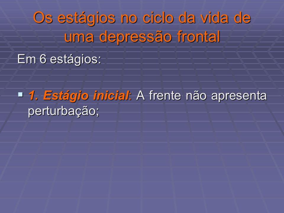 Os estágios no ciclo da vida de uma depressão frontal Em 6 estágios: 1. Estágio inicial: A frente não apresenta perturbação; 1. Estágio inicial: A fre