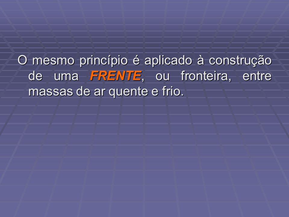 O mesmo princípio é aplicado à construção de uma FRENTE, ou fronteira, entre massas de ar quente e frio.