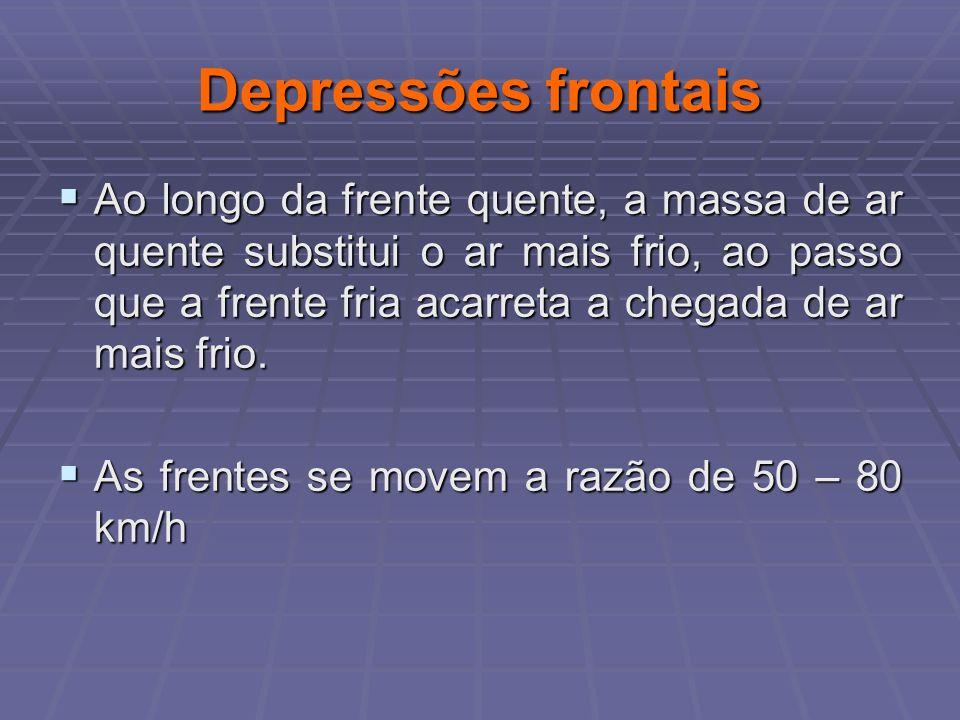 Depressões frontais Ao longo da frente quente, a massa de ar quente substitui o ar mais frio, ao passo que a frente fria acarreta a chegada de ar mais