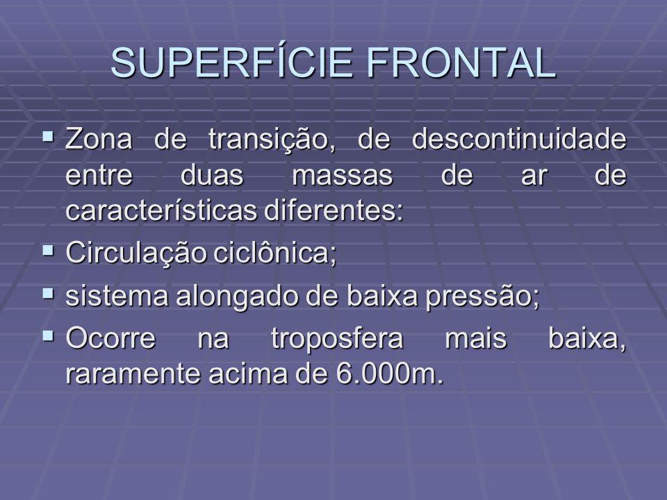 SUPERFÍCIE FRONTAL Zona de transição, de descontinuidade entre duas massas de ar de características diferentes: Zona de transição, de descontinuidade