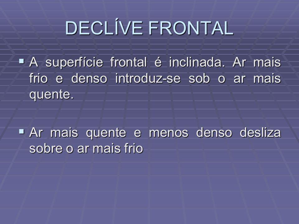 DECLÍVE FRONTAL A superfície frontal é inclinada. Ar mais frio e denso introduz-se sob o ar mais quente. A superfície frontal é inclinada. Ar mais fri