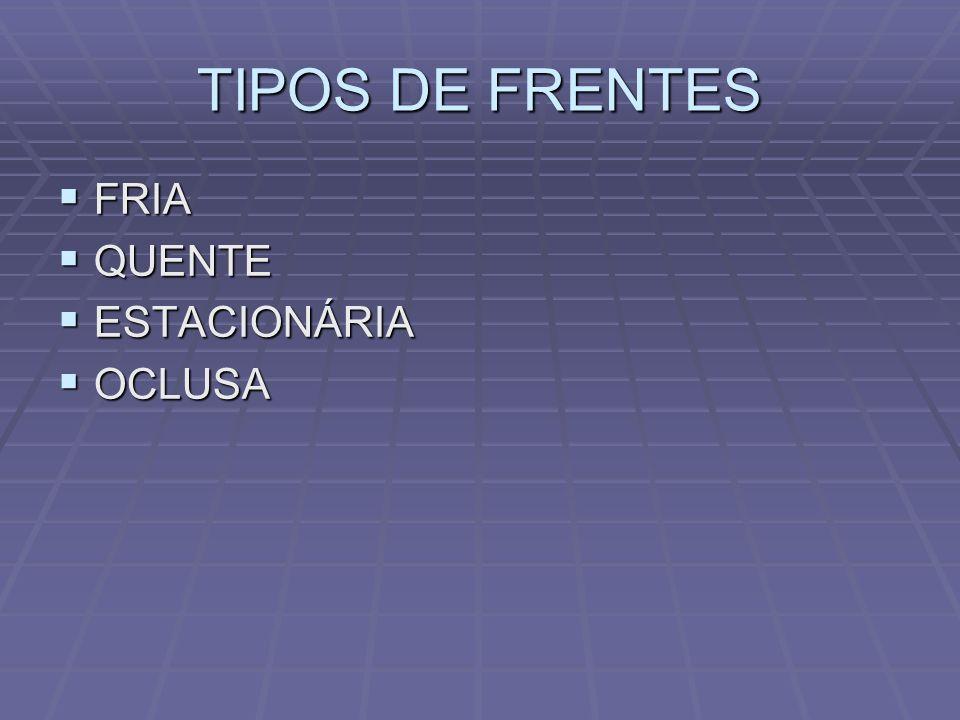 TIPOS DE FRENTES FRIA FRIA QUENTE QUENTE ESTACIONÁRIA ESTACIONÁRIA OCLUSA OCLUSA