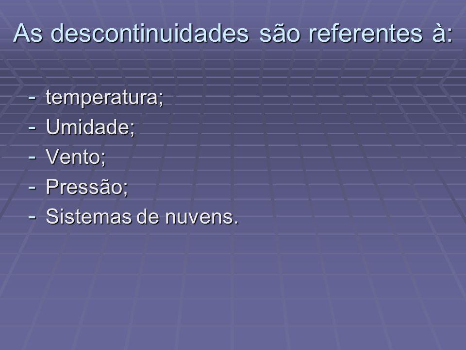 As descontinuidades são referentes à: - temperatura; - Umidade; - Vento; - Pressão; - Sistemas de nuvens.