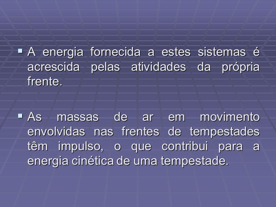 A energia fornecida a estes sistemas é acrescida pelas atividades da própria frente. A energia fornecida a estes sistemas é acrescida pelas atividades