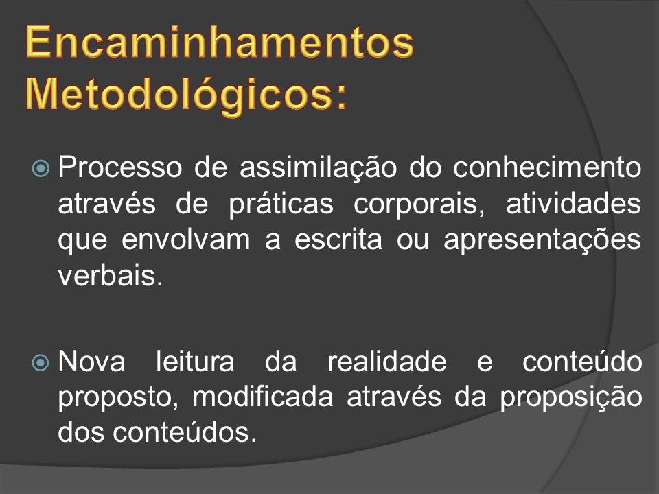 Processo de assimilação do conhecimento através de práticas corporais, atividades que envolvam a escrita ou apresentações verbais. Nova leitura da rea