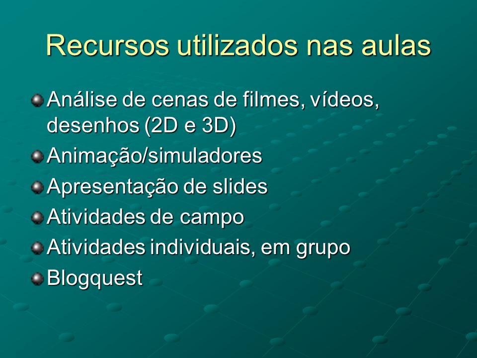 Recursos utilizados nas aulas Análise de cenas de filmes, vídeos, desenhos (2D e 3D) Animação/simuladores Apresentação de slides Atividades de campo A