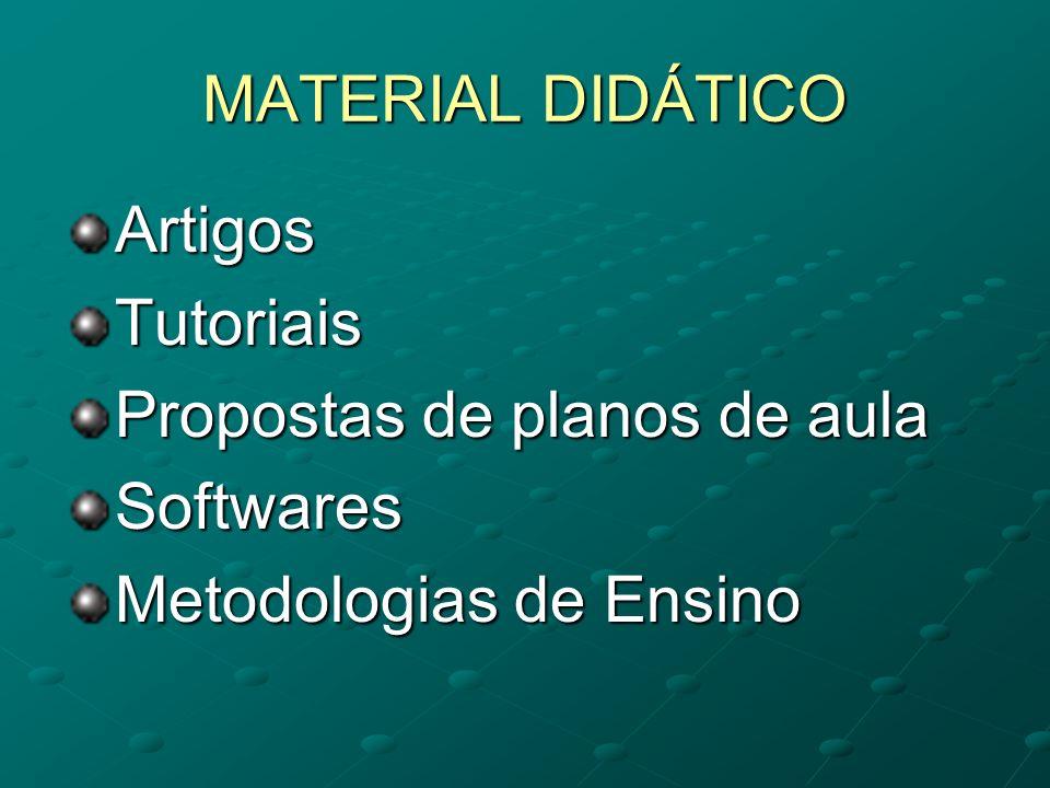 MATERIAL DIDÁTICO ArtigosTutoriais Propostas de planos de aula Softwares Metodologias de Ensino