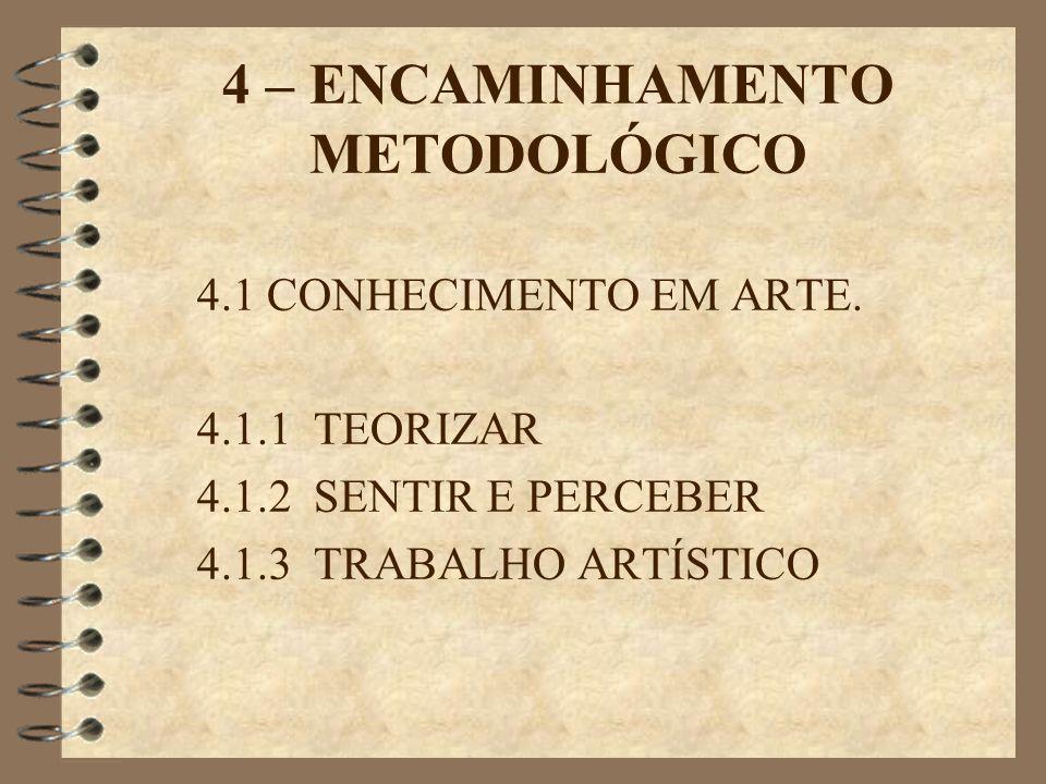 4 – ENCAMINHAMENTO METODOLÓGICO 4.1 CONHECIMENTO EM ARTE.