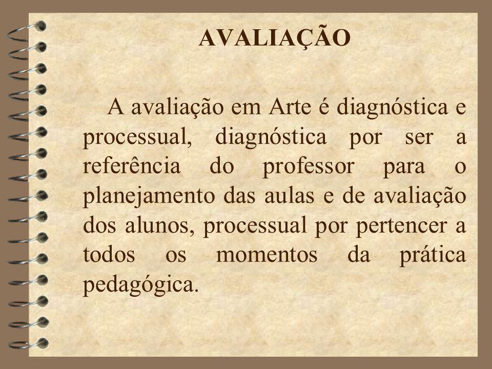 AVALIAÇÃO A avaliação em Arte é diagnóstica e processual, diagnóstica por ser a referência do professor para o planejamento das aulas e de avaliação dos alunos, processual por pertencer a todos os momentos da prática pedagógica.