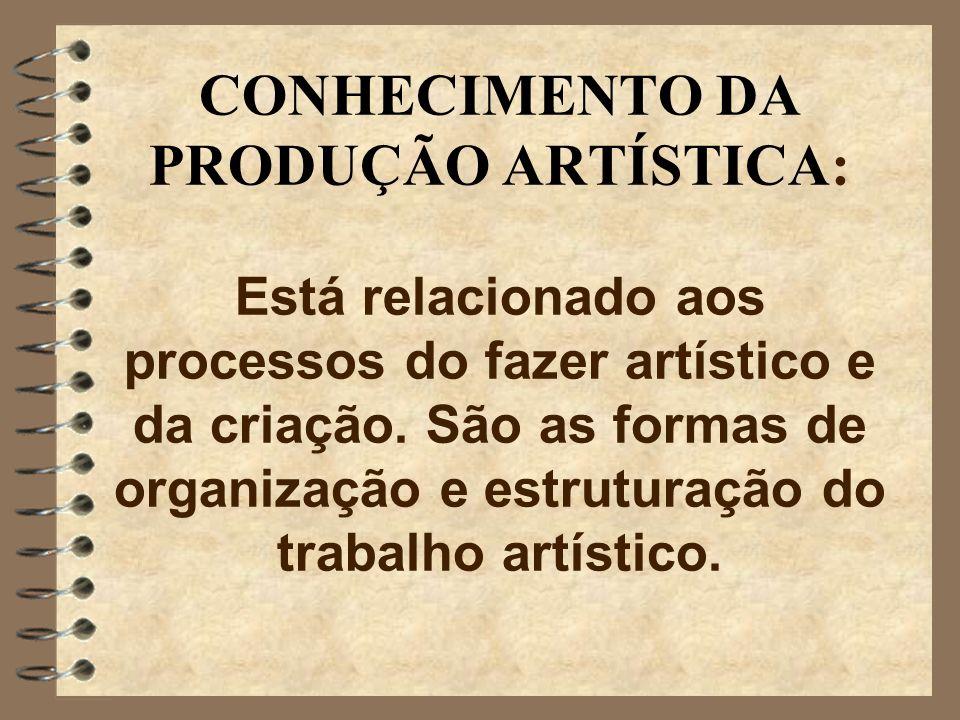CONHECIMENTO DA PRODUÇÃO ARTÍSTICA: Está relacionado aos processos do fazer artístico e da criação.