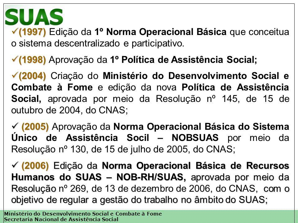 Ministério do Desenvolvimento Social e Combate à Fome Secretaria Nacional de Assistência Social (1997) (1997) Edição da 1º Norma Operacional Básica que conceitua o sistema descentralizado e participativo.