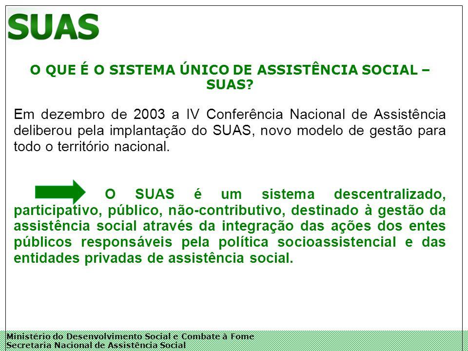 Ministério do Desenvolvimento Social e Combate à Fome Secretaria Nacional de Assistência Social O QUE É O SISTEMA ÚNICO DE ASSISTÊNCIA SOCIAL – SUAS.