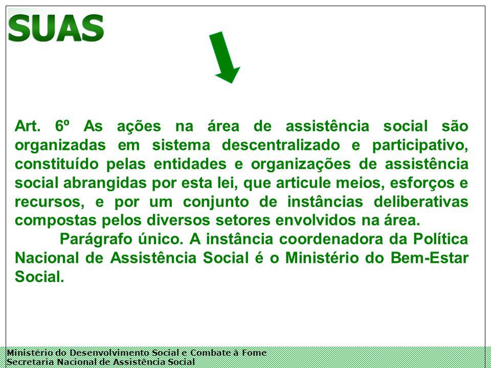 Ministério do Desenvolvimento Social e Combate à Fome Secretaria Nacional de Assistência Social Art.
