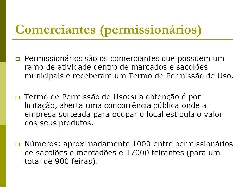 Comerciantes (permissionários) Permissionários são os comerciantes que possuem um ramo de atividade dentro de marcados e sacolões municipais e receber