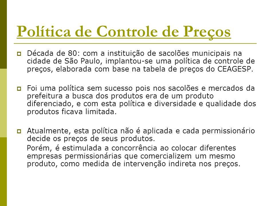 Política de Controle de Preços Década de 80: com a instituição de sacolões municipais na cidade de São Paulo, implantou-se uma política de controle de