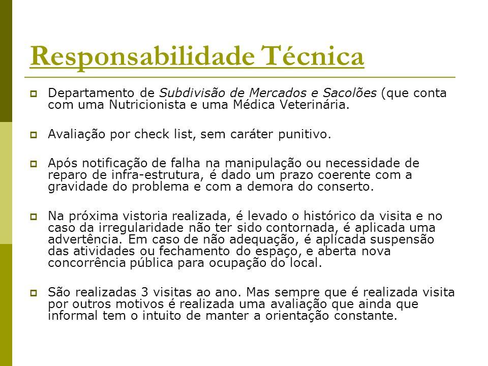 Responsabilidade Técnica Departamento de Subdivisão de Mercados e Sacolões (que conta com uma Nutricionista e uma Médica Veterinária. Avaliação por ch