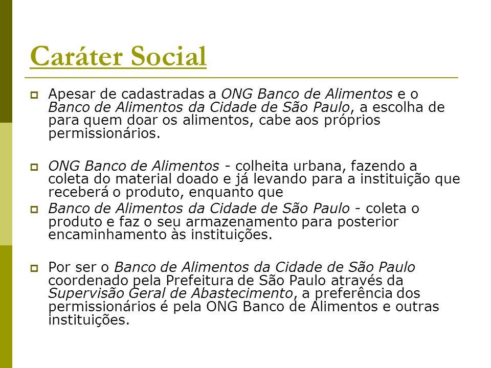 Apesar de cadastradas a ONG Banco de Alimentos e o Banco de Alimentos da Cidade de São Paulo, a escolha de para quem doar os alimentos, cabe aos própr