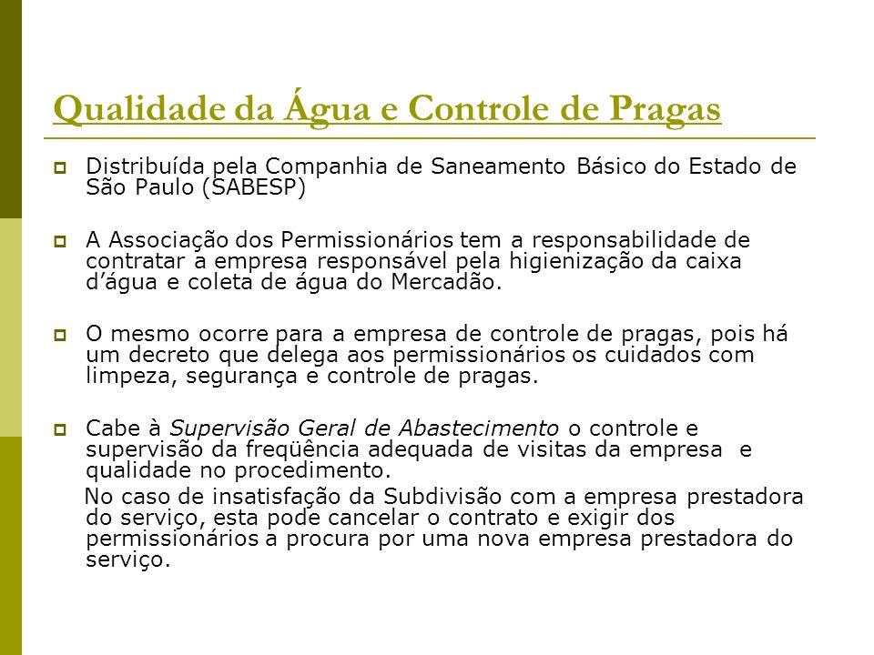 Qualidade da Água e Controle de Pragas Distribuída pela Companhia de Saneamento Básico do Estado de São Paulo (SABESP) A Associação dos Permissionário