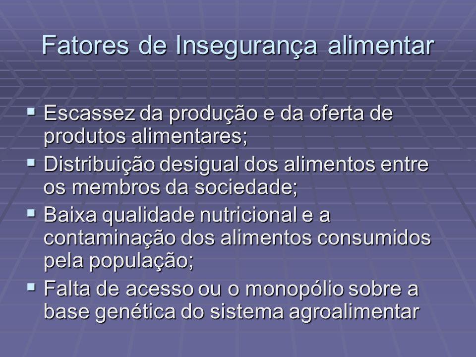 Fatores de Insegurança alimentar Escassez da produção e da oferta de produtos alimentares; Escassez da produção e da oferta de produtos alimentares; D