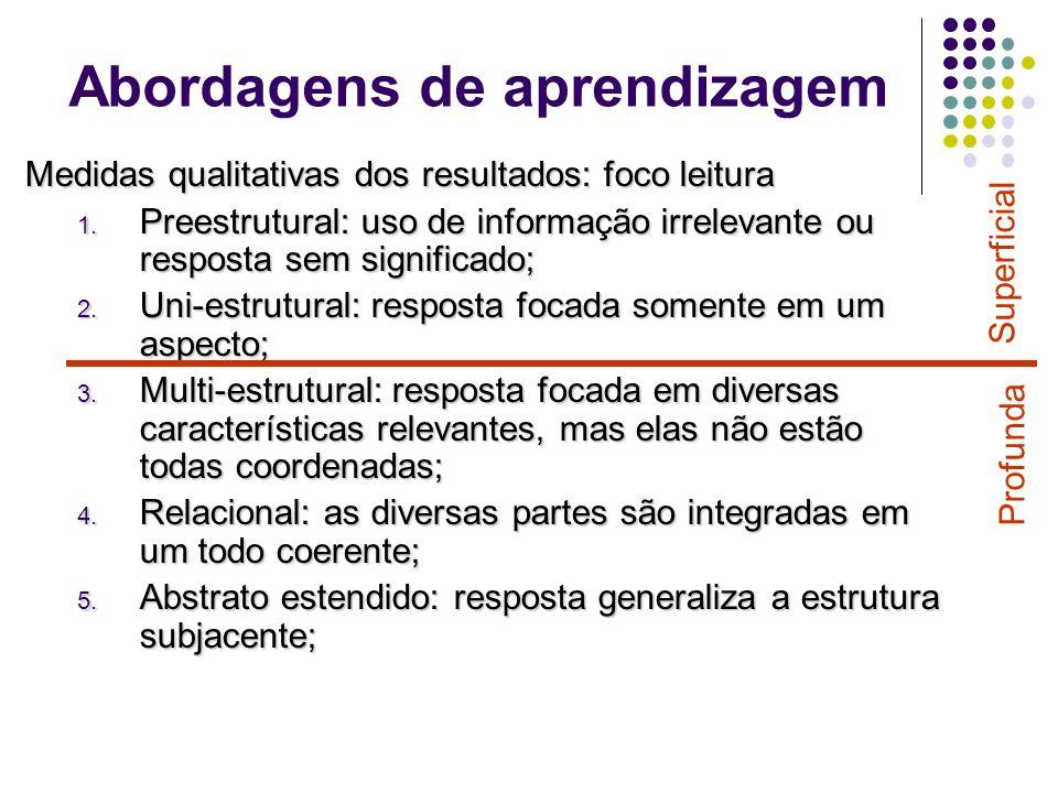 Abordagens de aprendizagem Medidas qualitativas dos resultados: foco leitura 1.