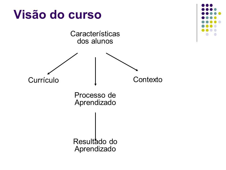 Reflexão A qualidade do professor melhora ostensivamente a qualidade do aluno.